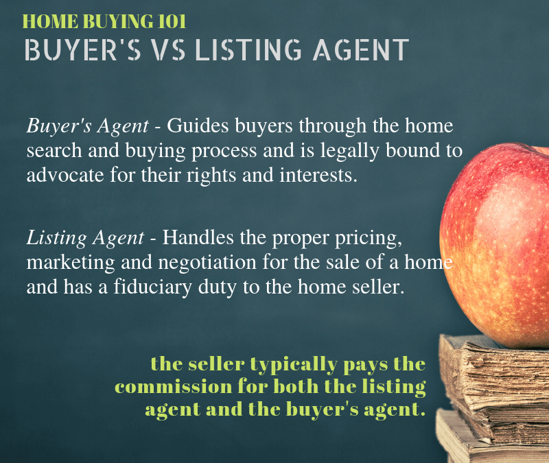 Buyer's vs. Listing Agent