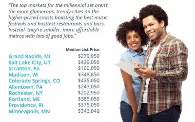 Top Real Estate Markets for Millennials