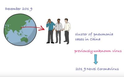 Informative Video on Coronavirus