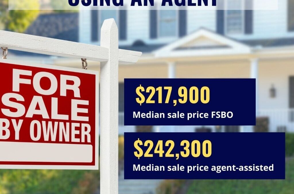 The Real Cost of Not Using an Agent